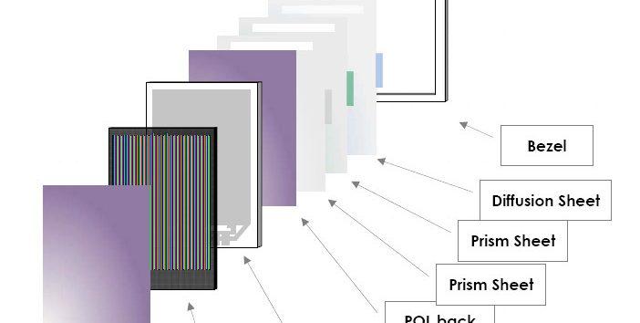 LCD 기본 구조